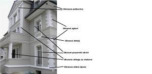 Ukrasi fasada i enterijera
