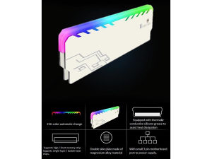 Rgb hladnjak za RAM memoriju