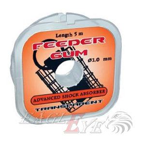 Feeder guma 1.25mm
