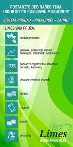 Posao - LIMES kataloška prodaja
