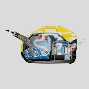 Karcher usisivač DS 6 vodeni filter