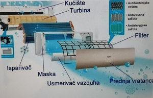 -25%Dezinfekcija i čišćenje klima 065 566 141 Banjaluka